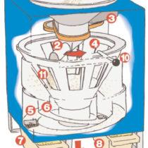 Автоматический делитель проб зерна